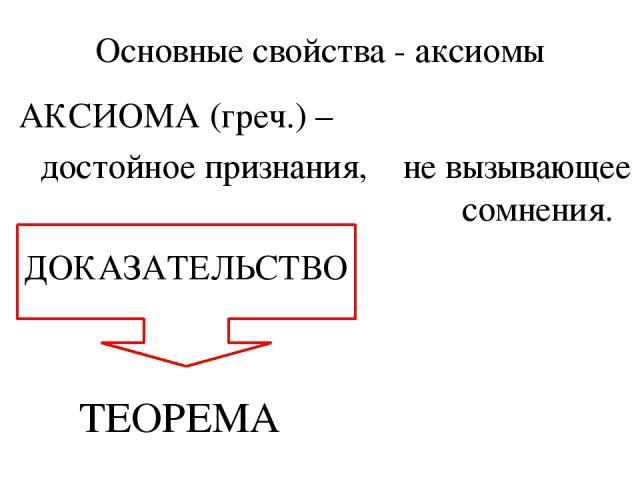 АКСИОМА (греч.) – достойное признания, не вызывающее сомнения. Основные свойства - аксиомы ДОКАЗАТЕЛЬСТВО ТЕОРЕМА