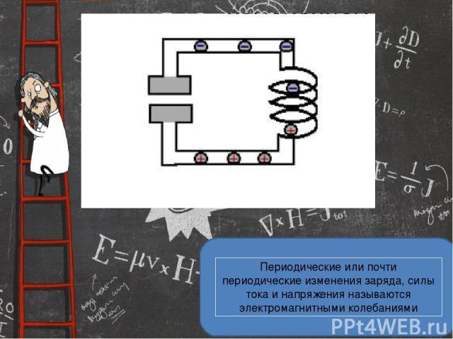 Периодические или почти периодические изменения заряда, силы тока и напряжения называются электромагнитными колебаниями