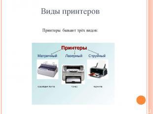 Виды принтеров Принтеры бывают трёх видов: