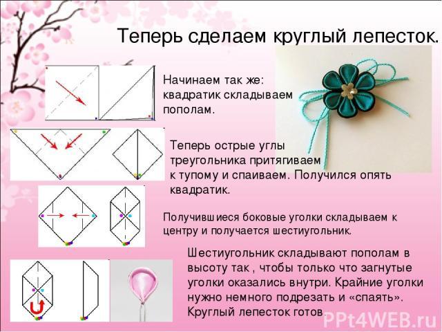 Как сделать из квадратного круглое