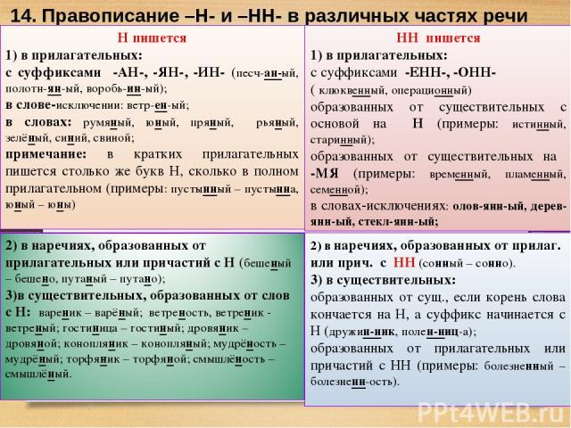 правописание н и нн с разными частями речи создавайте комбинацию термобелья