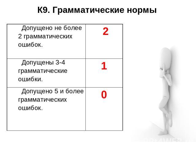 К9. Грамматические нормы Допущено не более 2 грамматических ошибок. 2 Допущены 3-4 грамматические ошибки. 1 Допущено 5 и более грамматических ошибок. 0