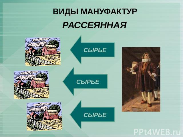 ВИДЫ МАНУФАКТУР РАССЕЯННАЯ СЫРЬЕ СЫРЬЕ СЫРЬЕ
