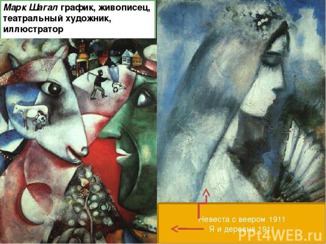 Портрет Н. И. Забелы-Врубель Царевна-Лебедь