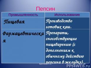 Пепсин Братякова С.Б. * Промышленность Использование Пищевая Производство готовы