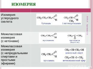 ИЗОМЕРИЯ * Братякова С.Б. * Изомерия углеродного скелета Межклассовая изомерия (
