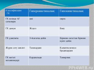 Классификация ГК Гиперкинетикалық Гипокинетикалық ГКкезінде АГ сатылыры жиі сире