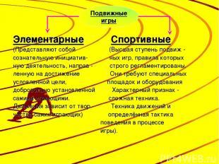 Элементарные Спортивные (Представляют собой (Высшая ступень подвиж - сознательну
