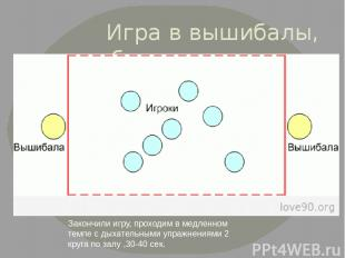 Игра в вышибалы, бросая мяч двумя руками 4- 5 минут Закончили игру, проходим в м