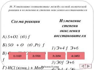10. Установите соответствие между схемой химической реакции и изменением степени
