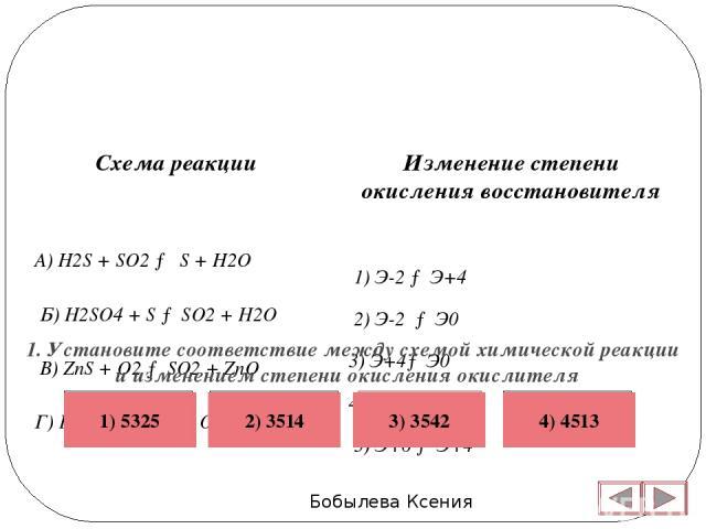 Бобылева Ксения Изменение степени окисления восстановителя 1) Э-2 → Э+4 2) Э-2 → Э0 3) Э+4→ Э0 4) Э0 → Э-2 5) Э+6 → Э+4 Схема реакции А) H2S + SO2 → S + H2O Б) H2SO4 + S → SO2 + H2O В) ZnS + O2 → SO2 + ZnO Г) KClO3 → KCl + O2 Неверно Верно Неверно Н…