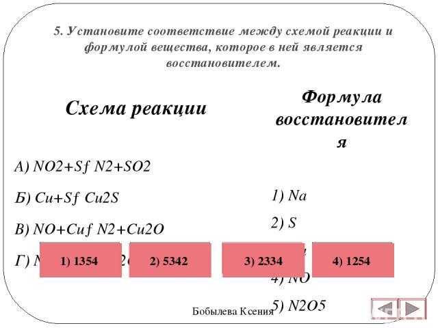 5. Установите соответствие между схемой реакции и формулой вещества, которое в ней является восстановителем. Бобылева Ксения Формула восстановителя 1) Na 2) S 3) Cu 4) NO 5) N2O5  Схема реакции А)NO2+S→N2+SO2 Б)Cu+S→Cu2S В)NO+Cu→N2+Cu2O Г)NO+NO…