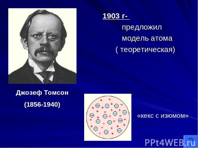 1903 г- предложил модель атома ( теоретическая) Джозеф Томсон (1856-1940) «кекс с изюмом»