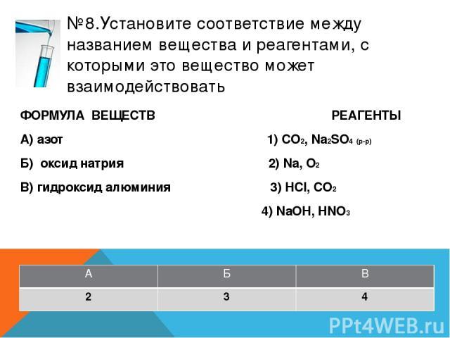 Источники рисунков http://rodnik.infocompany.biz/… http://shantel.ru.com/sifilis-… http://lori.ru/3109247