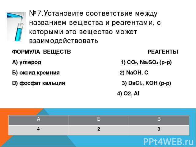 №10.Установите соответствие между формулой веществ и реагентами, с каждым из которых оно может взаимодействовать ФОРМУЛА ВЕЩЕСТВ РЕАГЕНТЫ А) Cl2, 1) H2, NaBr Б) Ca3P2 2) H2CO3, HCl В) CaCO3 3) AgNO3, H2O 4) HCl, H2SO4 А Б В 1 4 2
