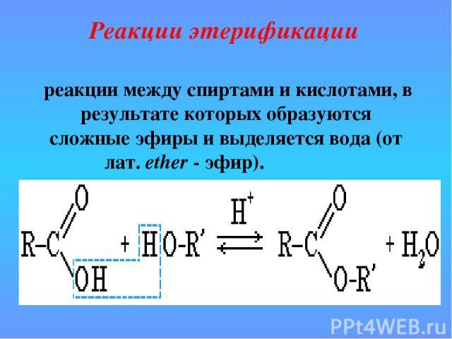 реакции между спиртами и кислотами, в результате которых образуются сложные эфиры и выделяется вода (от лат. ether - эфир). Реакции этерификации