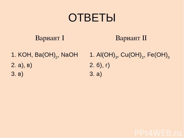 ОТВЕТЫ Вариант I KOH, Ba(OH)2, NaOH а), в) в) Вариант II Al(OH)3, Cu(OH)2, Fe(OH)3 б), г) а)