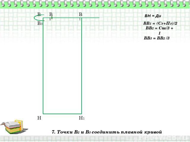 7. Точки В2 и В3 соединить плавной кривой В Н ВН = Ди ВВ1 = (Сг+Пг)/2 В1 Н1 ВВ2 = Сш/3 + 1 В2 ВВ3 = ВВ2 /3 В3