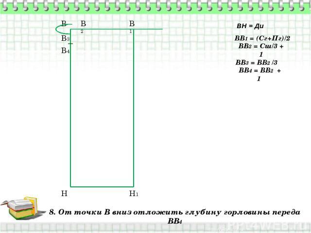 8. От точки В вниз отложить глубину горловины переда ВВ4 В Н ВН = Ди ВВ1 = (Сг+Пг)/2 В1 Н1 ВВ2 = Сш/3 + 1 В2 ВВ3 = ВВ2 /3 В3 ВВ4 = ВВ2 + 1 В4