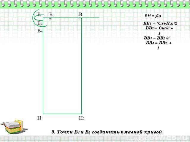 9. Точки В4 и В2 соединить плавной кривой В Н ВН = Ди ВВ1 = (Сг+Пг)/2 В1 Н1 ВВ2 = Сш/3 + 1 В2 ВВ3 = ВВ2 /3 В3 ВВ4 = ВВ2 + 1 В4