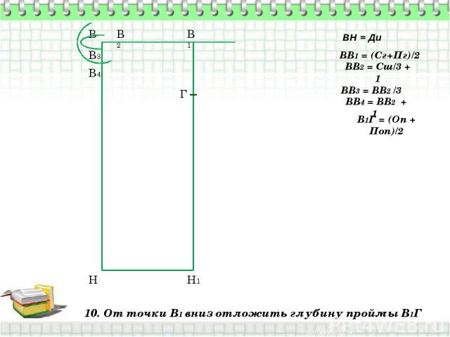 10. От точки В1 вниз отложить глубину проймы В1Г В Н ВН = Ди ВВ1 = (Сг+Пг)/2 В1 Н1 ВВ2 = Сш/3 + 1 В2 ВВ3 = ВВ2 /3 В3 ВВ4 = ВВ2 + 1 В4 В1Г = (Оп + Поп)/2 Г