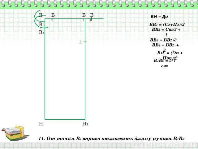 11. От точки В1 вправо отложить длину рукава В1В5 В Н ВН = Ди ВВ1 = (Сг+Пг)/2 В1 Н1 ВВ2 = Сш/3 + 1 В2 ВВ3 = ВВ2 /3 В3 ВВ4 = ВВ2 + 1 В4 В1Г = (Оп + Поп)/2 Г В1В5 = 5-7 см В5