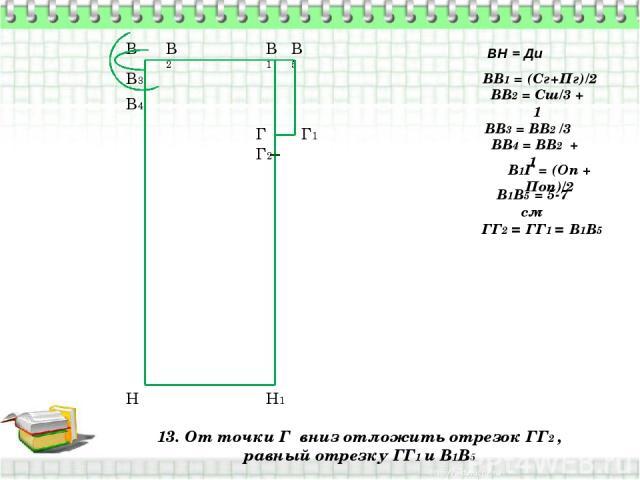 13. От точки Г вниз отложить отрезок ГГ2 , равный отрезку ГГ1 и В1В5 В Н ВН = Ди ВВ1 = (Сг+Пг)/2 В1 Н1 ВВ2 = Сш/3 + 1 В2 ВВ3 = ВВ2 /3 В3 ВВ4 = ВВ2 + 1 В4 В1Г = (Оп + Поп)/2 Г В1В5 = 5-7 см В5 Г1 ГГ2 = ГГ1 = В1В5 Г2