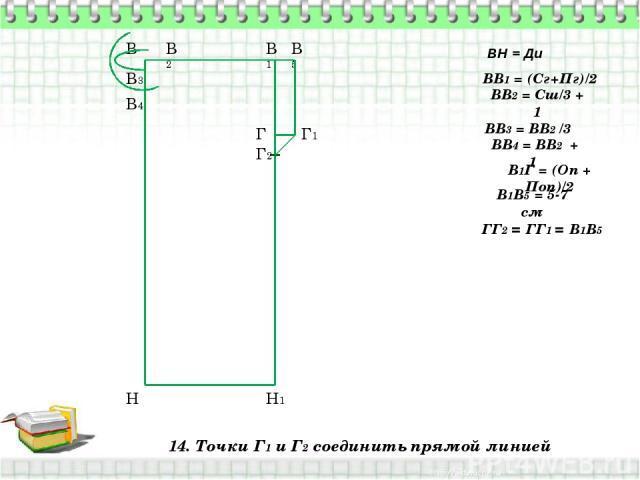 14. Точки Г1 и Г2 соединить прямой линией В Н ВН = Ди ВВ1 = (Сг+Пг)/2 В1 Н1 ВВ2 = Сш/3 + 1 В2 ВВ3 = ВВ2 /3 В3 ВВ4 = ВВ2 + 1 В4 В1Г = (Оп + Поп)/2 Г В1В5 = 5-7 см В5 Г1 ГГ2 = ГГ1 = В1В5 Г2