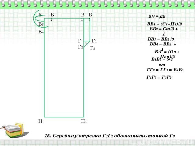 15. Середину отрезка Г1Г2 обозначить точкой Г3 В Н ВН = Ди ВВ1 = (Сг+Пг)/2 В1 Н1 ВВ2 = Сш/3 + 1 В2 ВВ3 = ВВ2 /3 В3 ВВ4 = ВВ2 + 1 В4 В1Г = (Оп + Поп)/2 Г В1В5 = 5-7 см В5 Г1 ГГ2 = ГГ1 = В1В5 Г2 Г1Г3 = Г3Г2 Г3