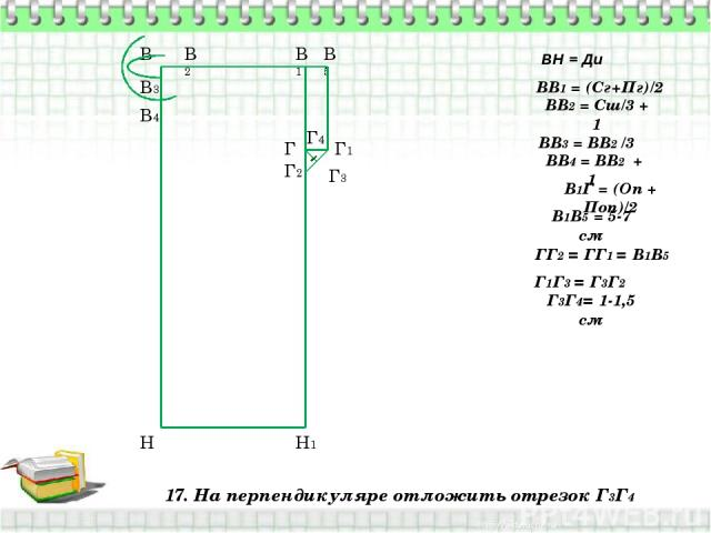 17. На перпендикуляре отложить отрезок Г3Г4 В Н ВН = Ди ВВ1 = (Сг+Пг)/2 В1 Н1 ВВ2 = Сш/3 + 1 В2 ВВ3 = ВВ2 /3 В3 ВВ4 = ВВ2 + 1 В4 В1Г = (Оп + Поп)/2 Г В1В5 = 5-7 см В5 Г1 ГГ2 = ГГ1 = В1В5 Г2 Г1Г3 = Г3Г2 Г3 Г3Г4= 1-1,5 см Г4