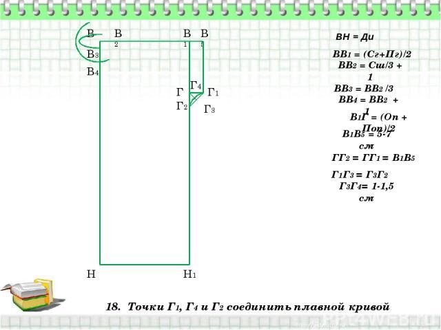 18. Точки Г1, Г4 и Г2 соединить плавной кривой В Н ВН = Ди ВВ1 = (Сг+Пг)/2 В1 Н1 ВВ2 = Сш/3 + 1 В2 ВВ3 = ВВ2 /3 В3 ВВ4 = ВВ2 + 1 В4 В1Г = (Оп + Поп)/2 Г В1В5 = 5-7 см В5 Г1 ГГ2 = ГГ1 = В1В5 Г2 Г1Г3 = Г3Г2 Г3 Г3Г4= 1-1,5 см Г4