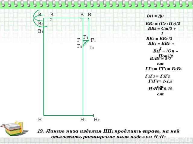 19. Линию низа изделия НН1 продлить вправо, на ней отложить расширение низа изделия Н1Н2 В Н ВН = Ди ВВ1 = (Сг+Пг)/2 В1 Н1 ВВ2 = Сш/3 + 1 В2 ВВ3 = ВВ2 /3 В3 ВВ4 = ВВ2 + 1 В4 В1Г = (Оп + Поп)/2 Г В1В5 = 5-7 см В5 Г1 ГГ2 = ГГ1 = В1В5 Г2 Г1Г3 = Г3Г2 Г3…