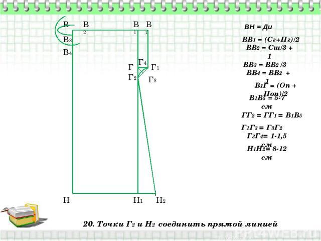 20. Точки Г2 и Н2 соединить прямой линией В Н ВН = Ди ВВ1 = (Сг+Пг)/2 В1 Н1 ВВ2 = Сш/3 + 1 В2 ВВ3 = ВВ2 /3 В3 ВВ4 = ВВ2 + 1 В4 В1Г = (Оп + Поп)/2 Г В1В5 = 5-7 см В5 Г1 ГГ2 = ГГ1 = В1В5 Г2 Г1Г3 = Г3Г2 Г3 Г3Г4= 1-1,5 см Г4 Н1Н2= 8-12 см Н2