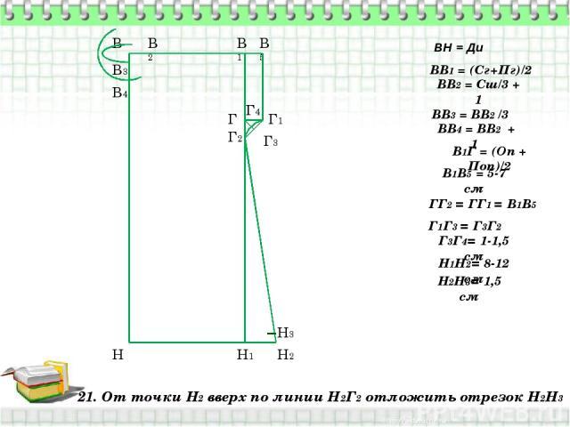 21. От точки Н2 вверх по линии Н2Г2 отложить отрезок Н2Н3 В Н ВН = Ди ВВ1 = (Сг+Пг)/2 В1 Н1 ВВ2 = Сш/3 + 1 В2 ВВ3 = ВВ2 /3 В3 ВВ4 = ВВ2 + 1 В4 В1Г = (Оп + Поп)/2 Г В1В5 = 5-7 см В5 Г1 ГГ2 = ГГ1 = В1В5 Г2 Г1Г3 = Г3Г2 Г3 Г3Г4= 1-1,5 см Г4 Н1Н2= 8-12 с…