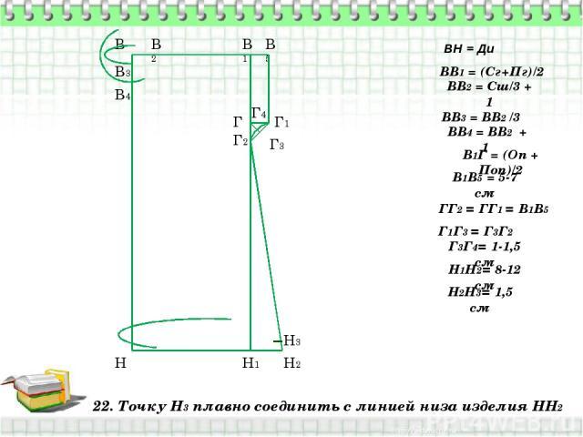 22. Точку Н3 плавно соединить с линией низа изделия НН2 В Н ВН = Ди ВВ1 = (Сг+Пг)/2 В1 Н1 ВВ2 = Сш/3 + 1 В2 ВВ3 = ВВ2 /3 В3 ВВ4 = ВВ2 + 1 В4 В1Г = (Оп + Поп)/2 Г В1В5 = 5-7 см В5 Г1 ГГ2 = ГГ1 = В1В5 Г2 Г1Г3 = Г3Г2 Г3 Г3Г4= 1-1,5 см Г4 Н1Н2= 8-12 см …