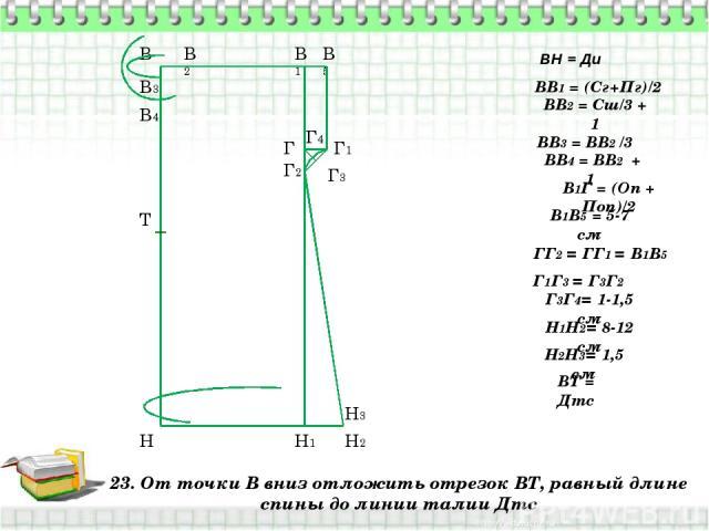 23. От точки В вниз отложить отрезок ВТ, равный длине спины до линии талии Дтс В Н ВН = Ди ВВ1 = (Сг+Пг)/2 В1 Н1 ВВ2 = Сш/3 + 1 В2 ВВ3 = ВВ2 /3 В3 ВВ4 = ВВ2 + 1 В4 В1Г = (Оп + Поп)/2 Г В1В5 = 5-7 см В5 Г1 ГГ2 = ГГ1 = В1В5 Г2 Г1Г3 = Г3Г2 Г3 Г3Г4= 1-1…