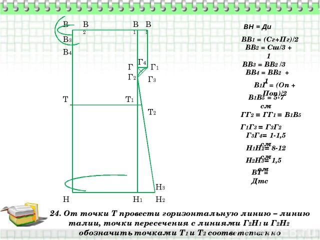24. От точки Т провести горизонтальную линию – линию талии, точки пересечения с линиями Г2Н1 и Г2Н2 обозначить точками Т1 и Т2 соответственно В Н ВН = Ди ВВ1 = (Сг+Пг)/2 В1 Н1 ВВ2 = Сш/3 + 1 В2 ВВ3 = ВВ2 /3 В3 ВВ4 = ВВ2 + 1 В4 В1Г = (Оп + Поп)/2 Г В…