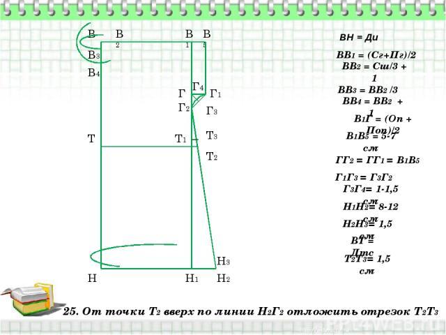25. От точки Т2 вверх по линии Н2Г2 отложить отрезок Т2Т3 В Н ВН = Ди ВВ1 = (Сг+Пг)/2 В1 Н1 ВВ2 = Сш/3 + 1 В2 ВВ3 = ВВ2 /3 В3 ВВ4 = ВВ2 + 1 В4 В1Г = (Оп + Поп)/2 Г В1В5 = 5-7 см В5 Г1 ГГ2 = ГГ1 = В1В5 Г2 Г1Г3 = Г3Г2 Г3 Г3Г4= 1-1,5 см Г4 Н1Н2= 8-12 с…