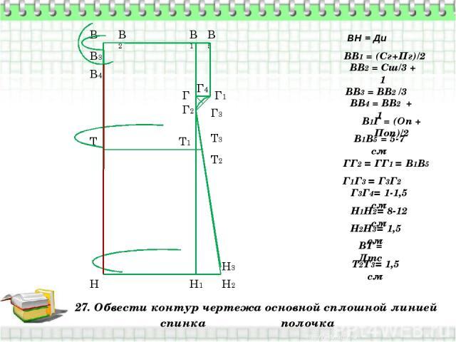 27. Обвести контур чертежа основной сплошной линией В Н ВН = Ди ВВ1 = (Сг+Пг)/2 В1 Н1 ВВ2 = Сш/3 + 1 В2 ВВ3 = ВВ2 /3 В3 ВВ4 = ВВ2 + 1 В4 В1Г = (Оп + Поп)/2 Г В1В5 = 5-7 см В5 Г1 ГГ2 = ГГ1 = В1В5 Г2 Г1Г3 = Г3Г2 Г3 Г3Г4= 1-1,5 см Г4 Н1Н2= 8-12 см Н2 Н…
