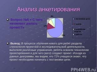 Анализ анкетирования Вопрос №6 « С чего начинают делать проект?» Вывод: В процес