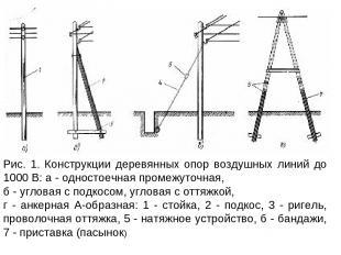 Рис. 1. Конструкции деревянных опор воздушных линий до 1000 В: а - одностоечная