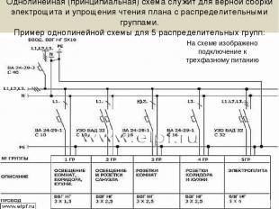 Однолинейная (принципиальная) схема служит для верной сборки электрощита и упрощ