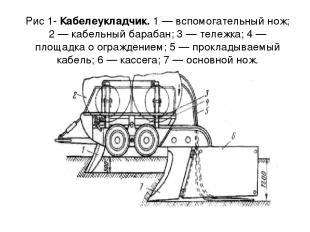 Рис 1- Кабелеукладчик. 1 — вспомогательный нож; 2 — кабельный барабан; 3 — тележ