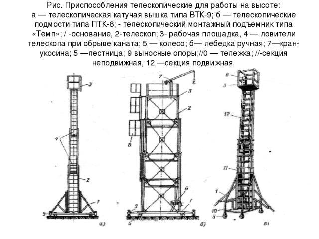 Рис. Приспособления телескопические для работы на высоте: а — телескопическая катучая вышка типа ВТК-9; б — телескопические подмости типа ПТК-8; - телескопический монтажный подъемник типа «Темп»; / -основание, 2-телескоп; 3- рабочая площадка, 4 — ло…