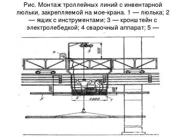 Рис. Монтаж троллейных линий с инвентарной люльки, закрепляемой на мое-крана. 1 — люлька; 2 — ящик с инструментами; 3 — кронштейн с электролебедкой; 4 сварочный аппарат; 5 — заготовленные троллеи блоки троллейных лшшопроводов серии ШТА,