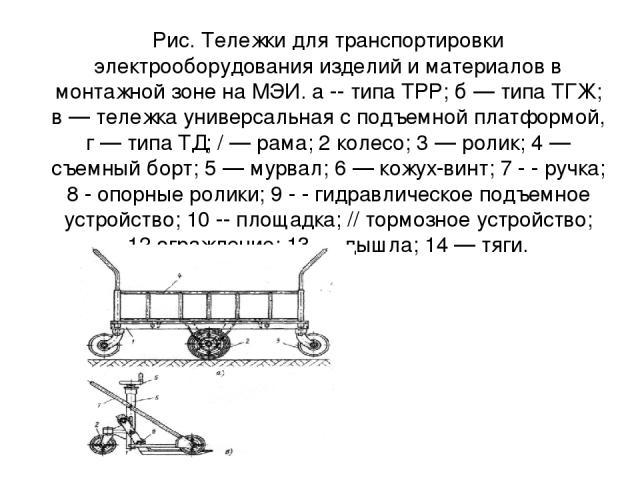 Рис. Тележки для транспортировки электрооборудования изделий и материалов в монтажной зоне на МЭИ. а -- типа ТРР; б — типа ТГЖ; в — тележка универсальная с подъемной платформой, г — типа ТД; / — рама; 2 колесо; 3 — ролик; 4 — съемный борт; 5 — мурва…