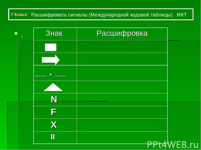 Обж Знаки Земля Возд�� tioneorganizer