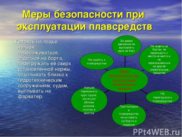 правила безопасности на воде лодка