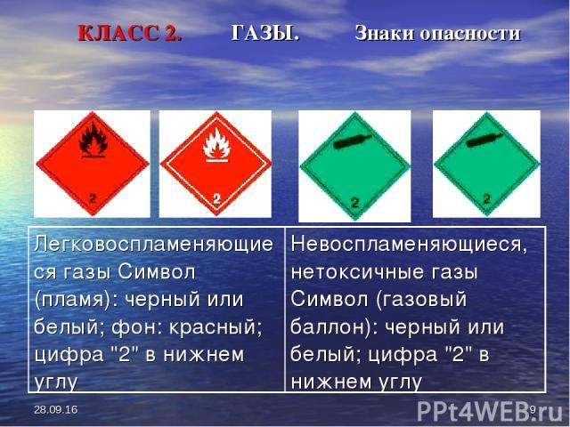 к какому классу опасности относится природный газ на котельной