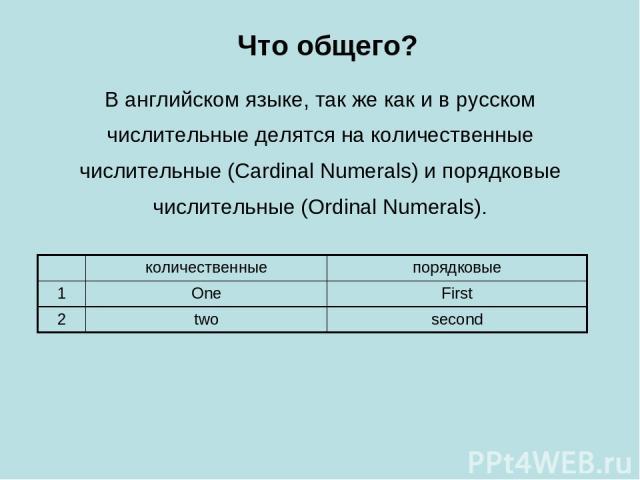 В английском языке, так же как и в русском числительные делятся на количественные числительные (Cardinal Numerals) и порядковые числительные (Ordinal Numerals).  Что общего? количественные порядковые 1 One First 2 two second